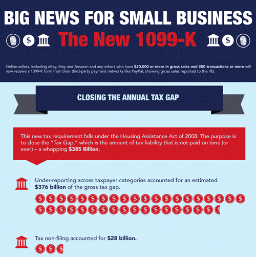 Post image for Small Business Infographic